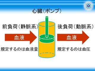 心不全スライド5.JPG
