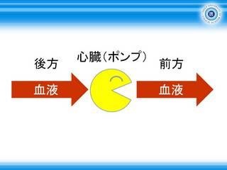 心不全スライド6.JPG