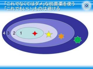 抗菌薬選択戦略.jpg