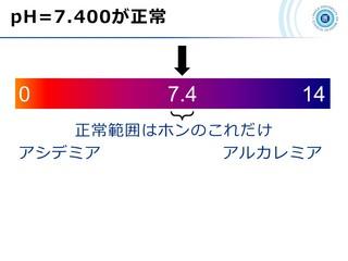 血ガス呼吸管理図スライド.jpg