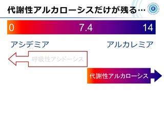 血ガス呼吸管理図スライド10.JPG