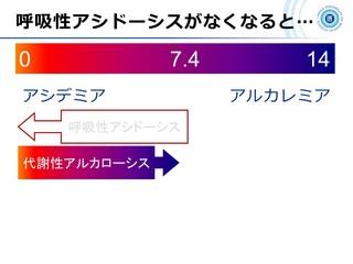 血ガス呼吸管理図スライド9.JPG