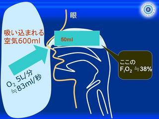 酸素スライド6.JPG